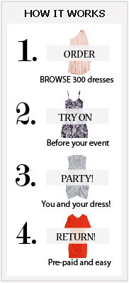 Borrow Party Return1 Girl Meets Dress & the Fragrance Shop Great Offer!